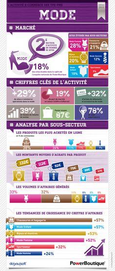 36 best F2 VÊTEMENTS images on Pinterest French teacher, Learn - bilan energetique maison gratuit