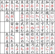 Japanese Hiragana Alphabet  Google Search  Prek Gr  Japanese