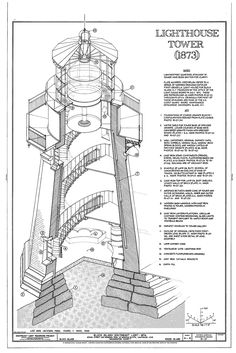 Interior of Block Island Southeast Lighthouse Tower Lighthouse Drawing, Lighthouse Photos, Lighthouse Art, Doll House Crafts, Patent Drawing, Block Island, Architecture Drawings, Sketch Design, Windmill