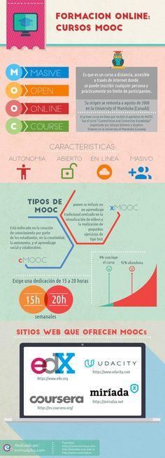Cursos MOOC: lo que debes de saber #infografia