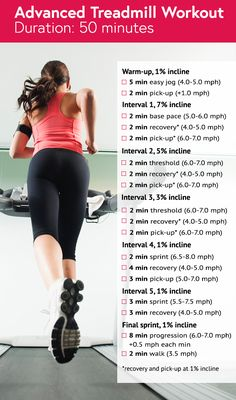 A 50-minute advanced treadmill workout to print and try!