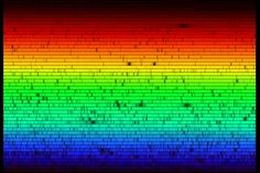 A map of the Sun's spectrum, or the light emitted by the Sun split into colors, as if by a prism. The vertical black lines are markers showing the elemental makeup of the star that heats our planet.