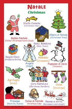Italian Language Poster - Christmas / Natale: Bilingual Chart for Classroom and Playroom with text in Italian and English http://www.amazon.com/dp/B0093O419A/ref=nosim?tag=ireadi0a-20