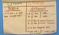 Square & Triangle - Same & Different