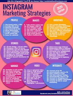 Discover recipes, home ideas, style inspiration and other ideas to try. Social Media Marketing Manager, Marketing Tactics, Marketing Strategies, Facebook Marketing, Digital Marketing, Marketing Ideas, Marketing Branding, Mobile Marketing, Social Networks