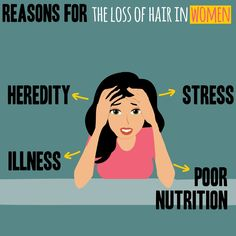 Reasons for the Loss of Hair in Women #Heredity #Stress #illness #PoorNutrition #Hairloss #Hair #Women #RadianceCosmedicCentre