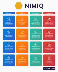 What is Nimiq Nimiq is a blockchain project that aims for simplicity & mass adaption, by having compact blockchain data & implementing off-chain transactions. It's a browser blockchain with the protocol written in Javascript & is fueled by the NIM. NIM intends to lower barriers of entry for blockchain tech, & make it accessible. Nimiq is making blockchain technology as accessible as the internet, with a vision to truly decentralize the web. Learn more & support at: www.nimiq.com t.me/Nimiq Detention Slips, Healthy Chicken Recipes, Cooking Recipes, Funny Life Lessons, Website Header Design, Some Love Quotes, Free Facebook Likes, Certificate Design Template, Backyard Birthday