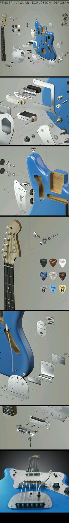 Fender Jaguar - Exploded View.  Awesome!: