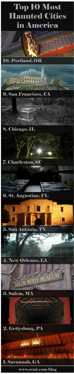 Rent.com lists the top 10 most #haunted cities in America. [Rent.com Blog]. Do you agree?