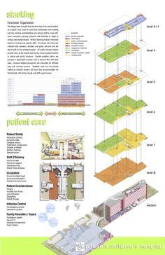 Phoenix Children's Hospital / HKS Architects,Diagram 01