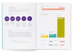 IBM Corporate Social responsibility report by VSA Partners