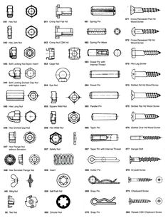 Fastener types