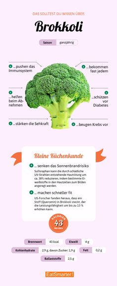 """broccoli - Brokkoli THE DREAM OF LIFE EVE – lebensabendvision.de – Who knows a nice elderly person for an """"exclusive alt + jung""""? Have a look at my video clip on my homepage *** lebensabendvision. Menu Detox, Healthy Life, Healthy Living, Elderly Person, Diet And Nutrition, Broccoli Nutrition, Broccoli Diet, Smart Nutrition, Proper Nutrition"""