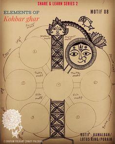 Indian Traditional Paintings, Indian Art Paintings, Traditional Art, Easy Paintings, Art Forms Of India, India Art, India India, Rajasthan India, Beautiful Mehndi Design