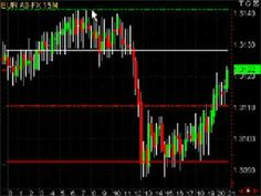 | Online Stock Trading education and tricks.This forex tutorial/ video shows how to determine a good class A forex trading price action pin bar forex trading strategies system strategy forex course coach mentor asia forex mentor ezekiel chew.