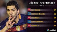 Liga BBVA (Jornada 37): Máximos Goleadores   Football Manager All Star