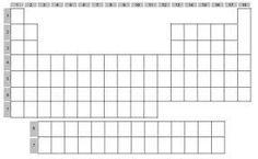 Tabla peridica grupos y perodos metales no metales y gases tabla periodica en blanco buscar con google urtaz Images