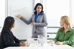 Businesswoman giving a presentation to female colleagues.