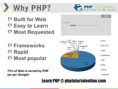 Learn #PHP with us in easy steps now.. http://bit.ly/217ZgZl