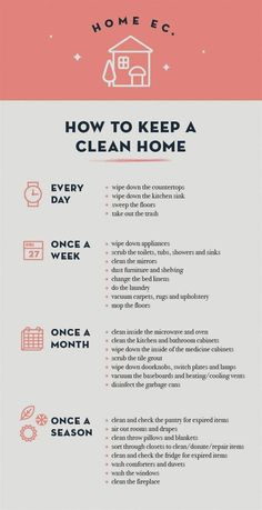 Home Ec: How to Keep a Clean Home - pretty straightforward but a helpful reminder/guide! #HomeOrganization