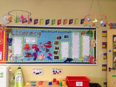 Literacy display, year 2, recounts, under the sea, blue planet aquarium, puppets, fish, mobiles.