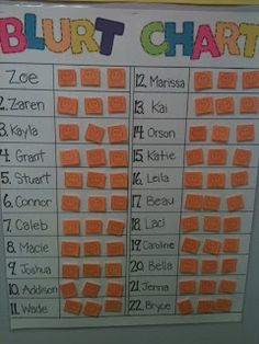 Blurt Chart:Remove a Post-it each time a student calls out. Last one with a post it note gets a prize!