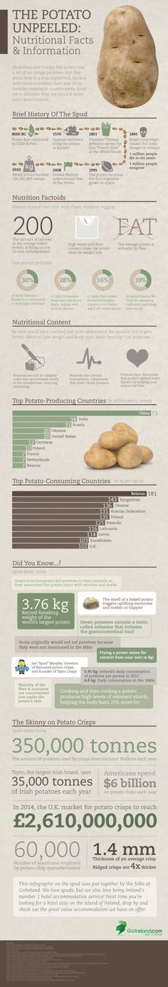 Learn about the potato- its history and nutritional value. the potato unpeeled #Infographic