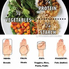 How to Make A Balanced Meal - Healthy Clean Eating Tips Plans Ab - FITNESS HASHTAG