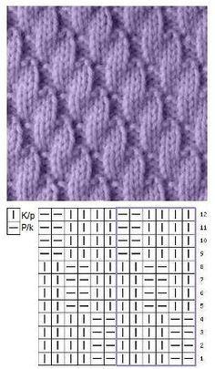 Baby Knitting Patterns Little Waves - Knitting Pattern - .- Baby Knitting Patterns Kleine Wellen – Strickmuster – (NewBorn Baby Stuff) Baby Knitting Patterns Little Waves – Knitting Patterns – - Baby Knitting Patterns, Knitting Stiches, Knitting Blogs, Knitting Charts, Lace Knitting, Knitting Designs, Baby Patterns, Crochet Stitches, Stitch Patterns