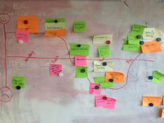 Make Your UX Design Process Agile Using Google's Methodology