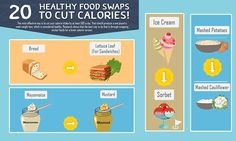 One of the most effective methods of maintaining sustained weight loss is by replacing similar food for lower calorie versions. An infographic by Get Slimmer Guide suggests healthy swaps to make.