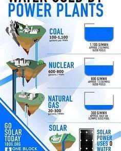 Solar Power Is A Huge Water Saver (World Water Day Infographic) http://ift.tt/27EaFTQ  #solar #solarpower #coalpower #water #waterwaster #watersaver #watersaving #savetheplanet #sustainability #sustainable #gogreensavegreen #sdge