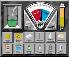 Acid and Base pH indicator Simulation- students can manipulate this simulation as an inquiry for what an acid and a base are in regards to pH and everyday life examples of acids as bases. #FreeSimulation #AcidsandBases #Manipulative