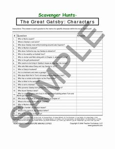 the great gatsby setting essay plan The great gatsby setting map objective: to create a map of the setting used in fitzgerald's the great gatsby based on the descriptions given in the novel.