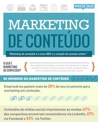 infografico-marketing-de-conteudo Communication Design, Marketing Digital, Corporate Communication, Digital Media, Content Marketing, Social Media, Log Projects