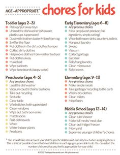 Age Appropriate Chores for Kids: Printable. Ryan does pretty much all the 2 year old ones.