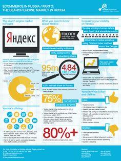 Buscadores en Rusia #infografia #infographic #internet