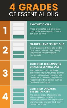 Grades of essential oils - Dr. Axe: