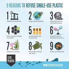 9 reasons to refuse single-use plastic