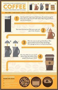 A Cup Of Coffee #infografía by bertie