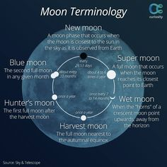 Not only was the September 8, 2014 moon a harvest #moon, it was also the last…