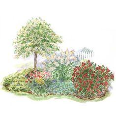 clay soil garden plan