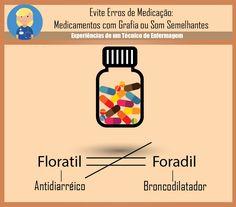 Alguma vez você já ficou em dúvida sobre qual o nome do medicamento que está escrito na prescrição médica? Você tem certeza que o medicamento prescrito é realmente o que você está administrando? Pe…