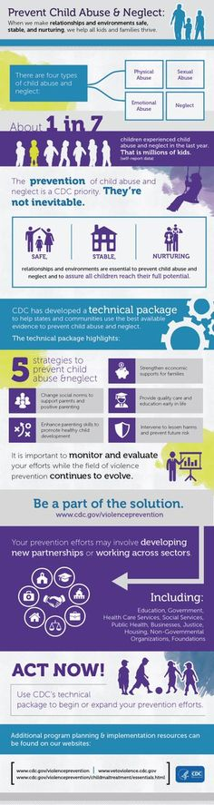 CDC Infographic about Preventing Child Abuse and Neglect Child Abuse Prevention, Injury Prevention, Parenting Articles, Parenting Books, Activities For Adults, Health Resources, Home Schooling, Foster Care, Medicinal Plants