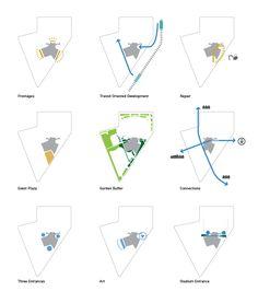 architecture design response diagram - Google Search