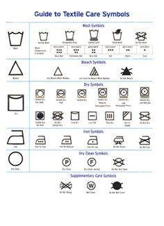 Ikea Kitchenware Symbols Pinterest Kitchenware