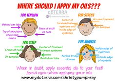 Where to apply doTERRA essential oils for stress, sleep, sinus issues, and tension! www.mydoterra.com/christypumphrey