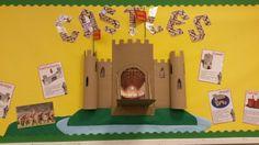 Classroom Display -Normans 1066