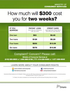Payday loan instant payout picture 5