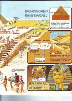 OBSERVA CON ATENCIÓN LAS IMÁGENES. Realiza un informe sobre el arte de los egipcios. Elige trabajar con los templos o las ...